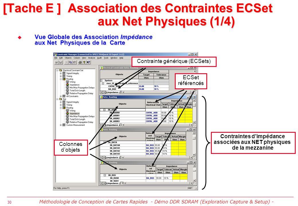 [Tache E ] Association des Contraintes ECSet aux Net Physiques (1/4)
